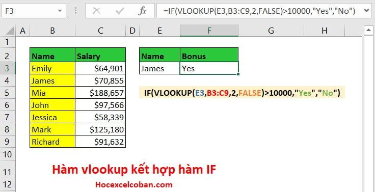 Hàm VLOOKUP kết hợp với hàm IF để so sánh giá trị