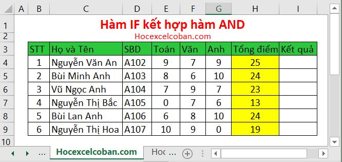Cách kết hợp Hàm IF hàm AND trong Excel